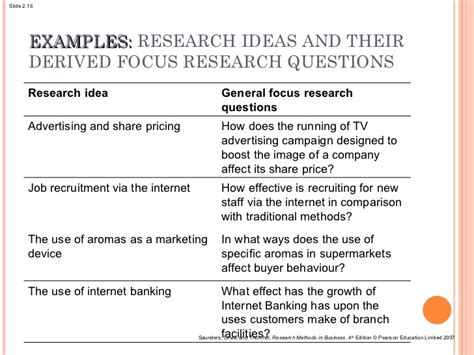 research themes exles lecture 2 generating the research idea