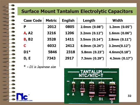e12 inductor values passive components capacitors resistors ppt 28 images passive components capacitors