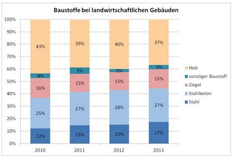 Einheitswert Immobilie Berechnen by Einheitswert Grundsteuer Berechnen H 228 User Immobilien Bau