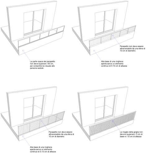 altezza ringhiera balcone balconi e terrazze