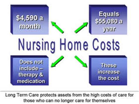 term care insurance insurance services