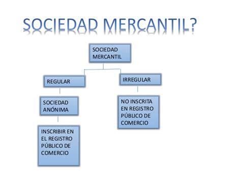 tipos de sociedades mercantiles cuadro comparativo cuadros comparativos de sociedades mercantiles cuadro