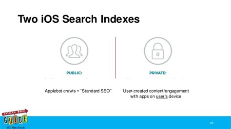 New Search Engine Search Different Understanding Apple S New Search Engine State Of S