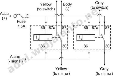 wiring diagram kelistrikan honda jazz torzone org
