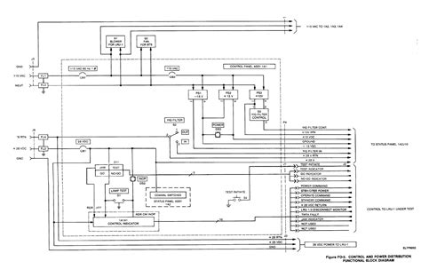 power distribution block diagram figure fo 2 and power distribution functional