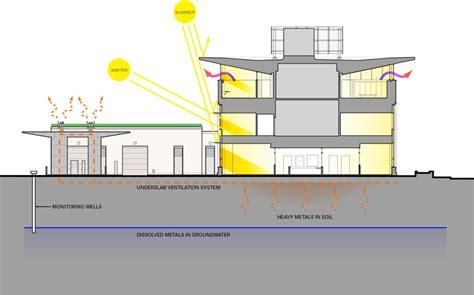 Floor Plan Company by Sustainable Design Leers Weinzapfel Associatesleers