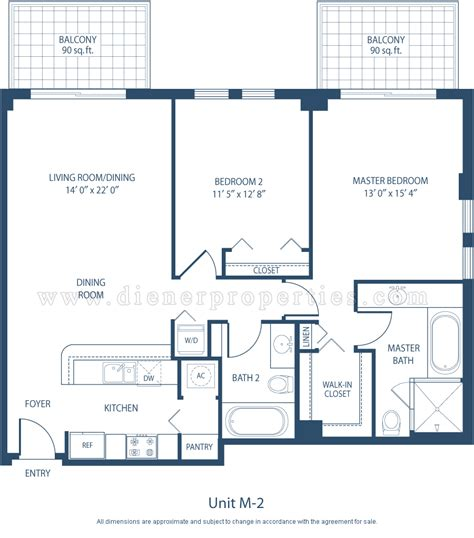 dealer floor plan rates floor plan financing rates floor plan financing 28 images