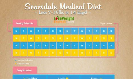 printable version of scarsdale diet opinions on scarsdale medical diet