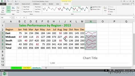 excel 2010 sparklines tutorial how to add line sparklines in excel 2013 excel 2013