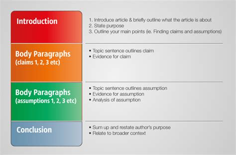 Introduction Essay Structure by Argument Analysis Paragraph Structure Introduction 1 Introduce Article Briefly Outline What