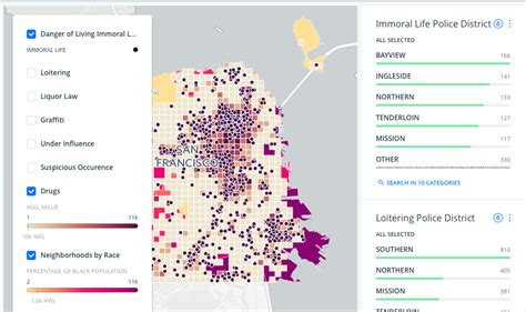 section 8 in alameda county anti eviction mapping project