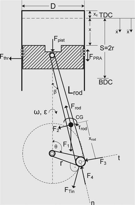 pit bike light wiring diagram pit electrical wiring