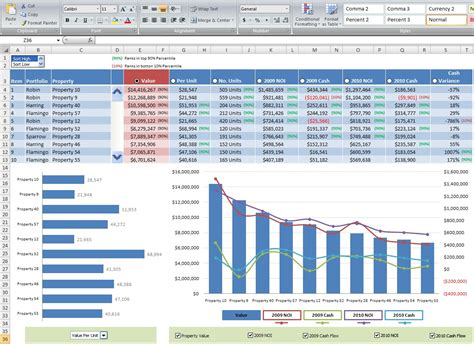 excel spreadsheet dashboard templates templates for excel spreadsheets inzare inzare