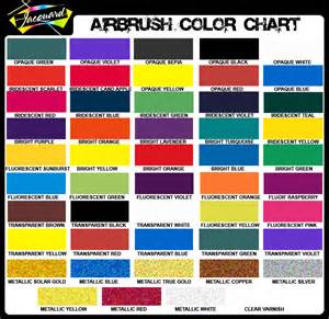 candy colors paint charts cbru