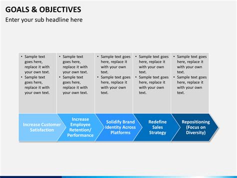 Goals And Objectives Powerpoint Template Sketchbubble Strategic Goals And Objectives Template