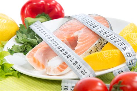 best food for weight loss finding the best weight loss diet for you nowskinny