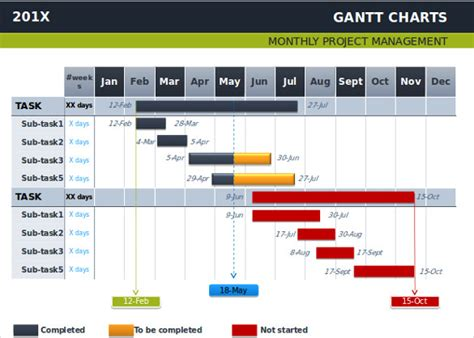 7 Powerpoint Gantt Chart Templates Free Sle Exle Format Download Free Premium Gantt Chart Template For Powerpoint