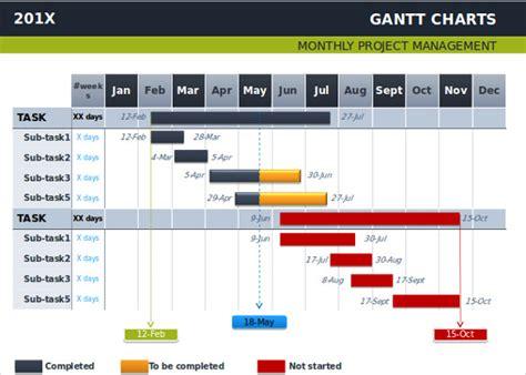 What Is Gantt Chart Ppt Powerpoint Gantt Chart Template 8 Free Ppt Pptx
