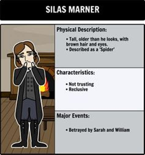 discuss the themes of outsider in silas marner and to 1000 images about silas marner on pinterest silas