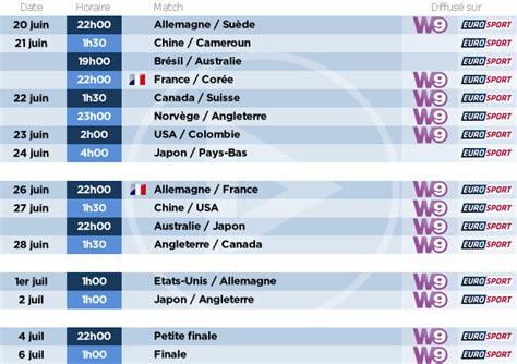 Coupe Du Monde Handball 2013 Calendrier Diffusion Coupe Du Monde De Foot F 233 Minin 2015 Le