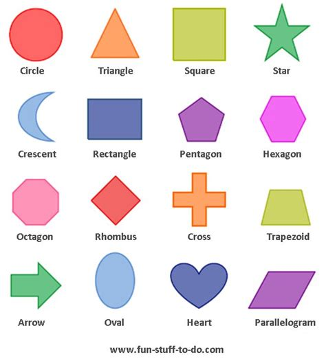 printable 2d shapes and names 2d shapes geometric png 638 215 703 teach him and h er