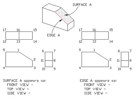 definition of section view image gallery orthographic views exles