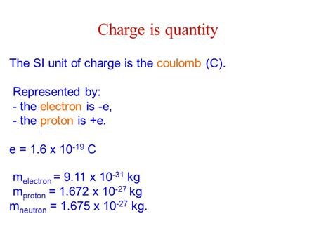 Electrical Charge Of A Proton by What Is The Electric Charge Of A Proton Electrostatics