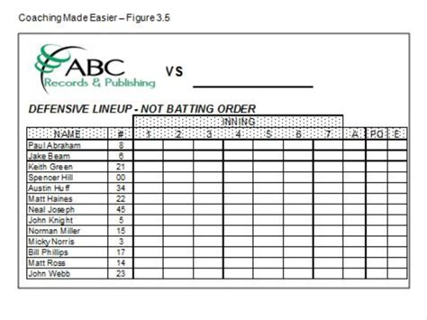 printable baseball batting order sheets quotes