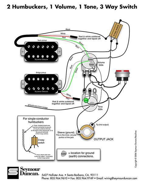 jackson electric guitar wiring diagram wiring diagram