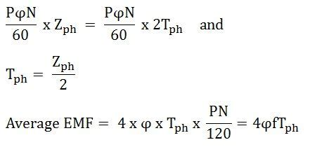 emf equation of motor emf equation of a synchronous generator circuit globe