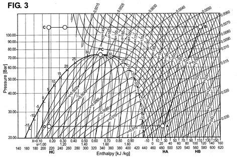 mollier diagram co2 mollier diagrams to print diagram site