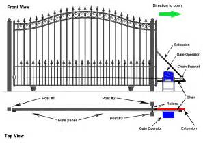 aleko sliding gate hardware kit with extension bracket