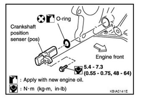 free download parts manuals 1994 infiniti g parental controls 1994 infiniti g20 cooling system imageresizertool com