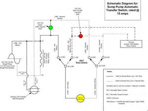 3 phase sewage wiring diagrams 3 get free image about wiring diagram