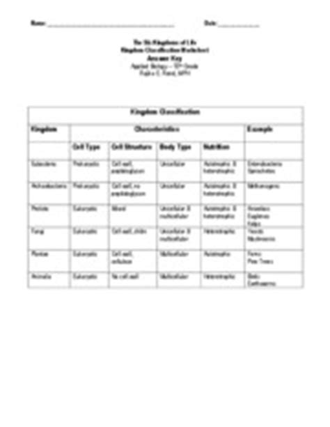 Biological Classification Worksheet Answers by 18 Best Images Of Classification Key Worksheet Answer