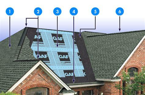 roofing warranties       weather