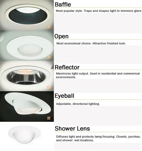 types of ceiling light fixtures 1000 ideas about led recessed ceiling lights on
