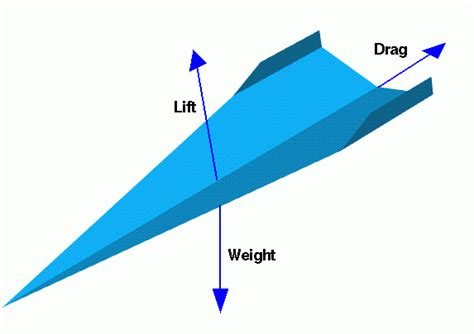 origami theory lift in paper airplane