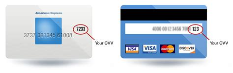 What Is A Cvv Code On A Visa Gift Card - what is cvv filmon tv free live tv movies and social television