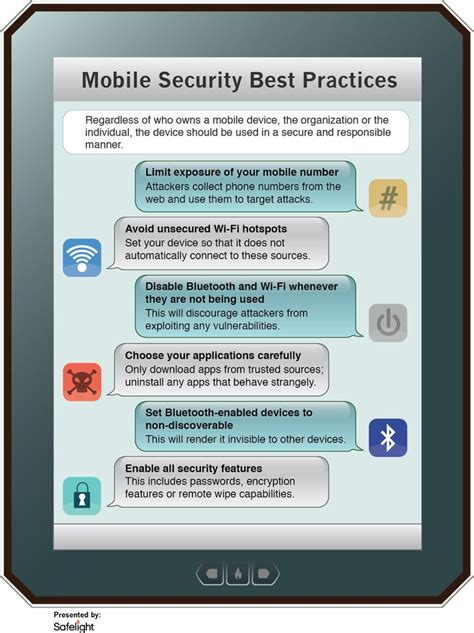 17 best images about security awareness tip sheets on