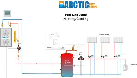 heating and cooling fan cold climate heat cold weather heat pumps arctic