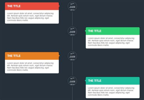 Timeline Html Template 15 code snippets for timelines noupe
