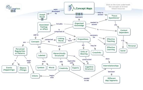 what is a concept map cmaptools concept map about concept maps what is a concept map