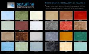 texturline decorative products