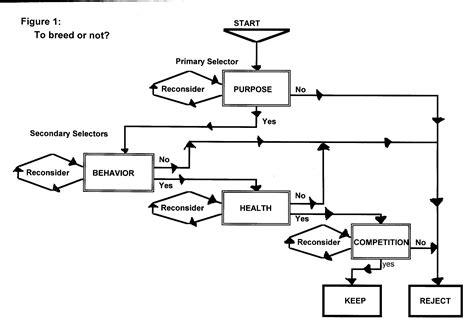 decision tree tool decision tree tool 28 images decision tree survey
