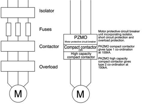 pkzm0 16 moeller 10 16 a 3p motor protection circuit