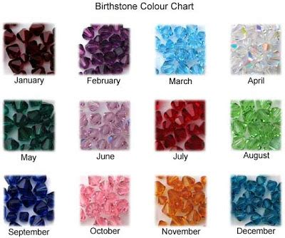 what is march birthstone color birthstone pendant fashion jewelry