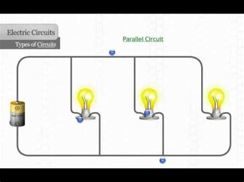 kinds of electric circuit types of electrical circuits