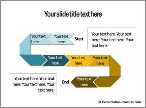 business process flow diagram creative tips for create stunning circular flow diagram easily