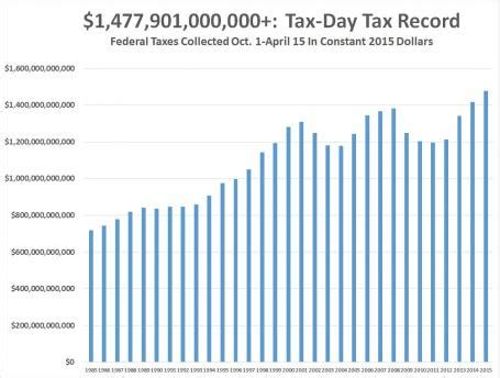 Nj Tax Property Records 1 477 901 000 000 Tax Day Tax Record